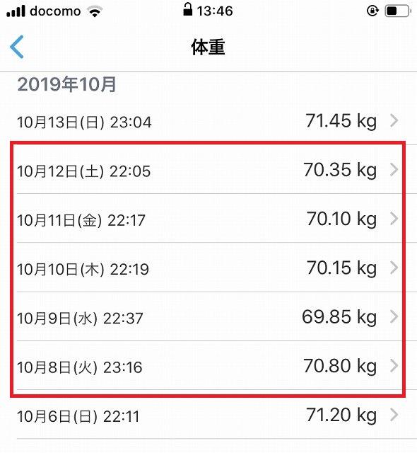 2019年10月2週目の体重推移